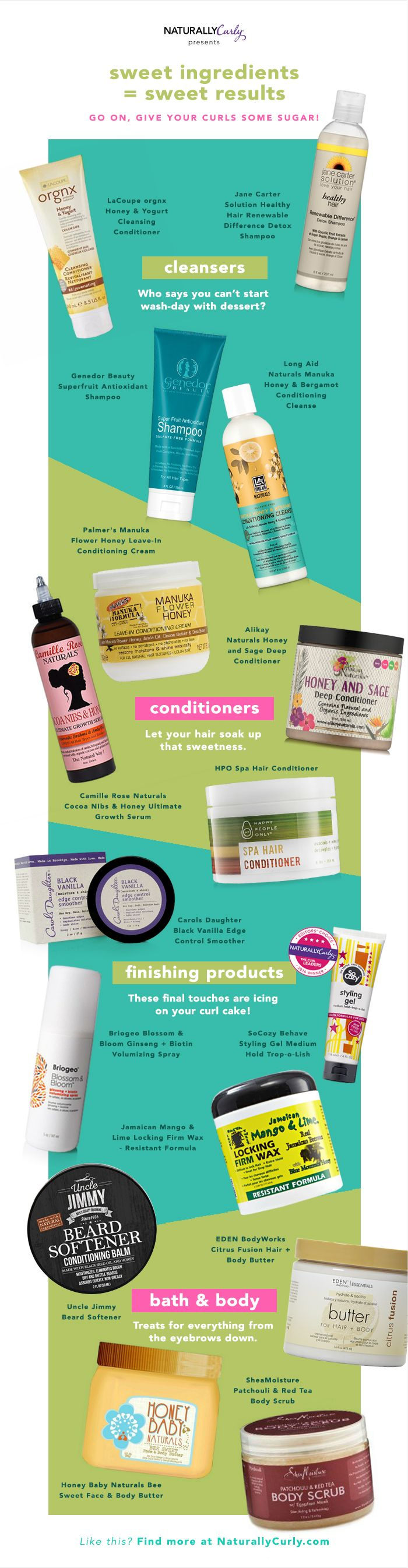 An infographic with some of the offerings in the Sweet Curls shop linked below.