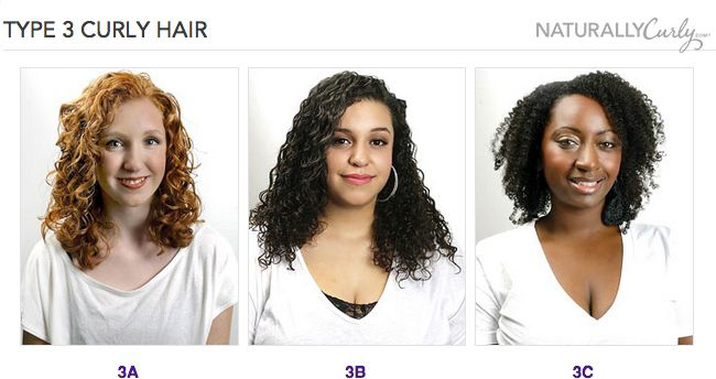 Different Types Of Natural Hair Curls