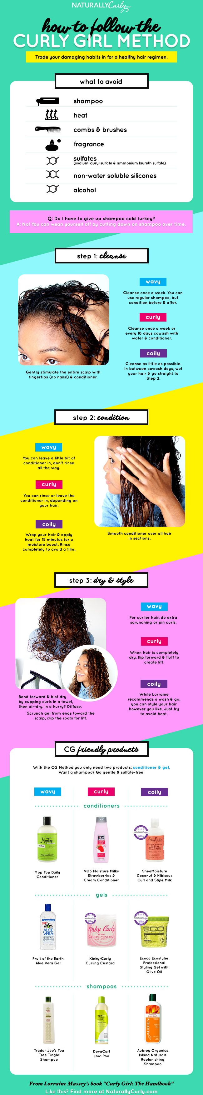 How To Follow The Curly Girl Method Naturallycurly Com