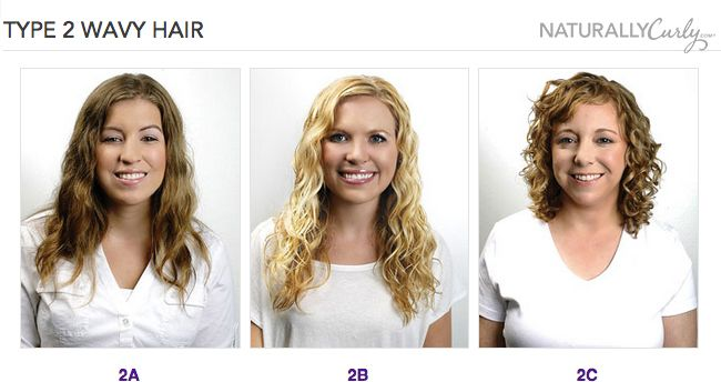 What Hairstyle Would Look Good On Me Quiz Hairstyles