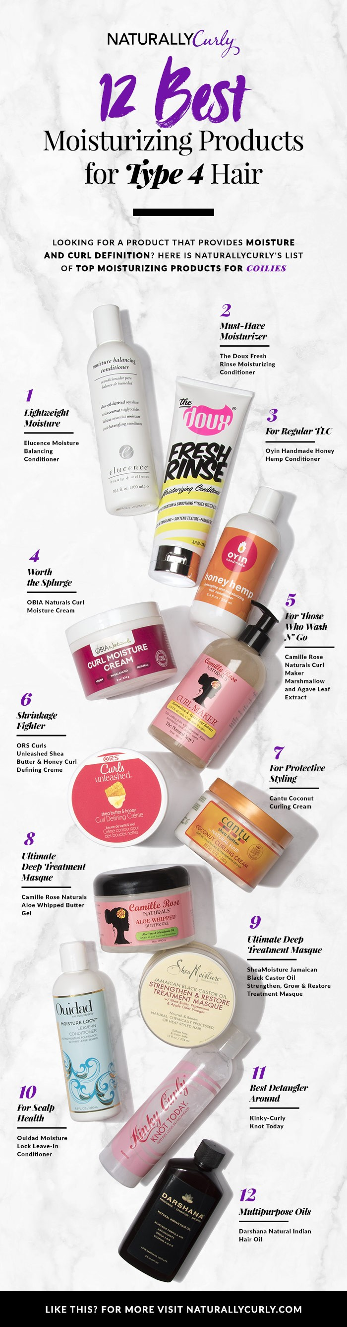 best moisturizing products