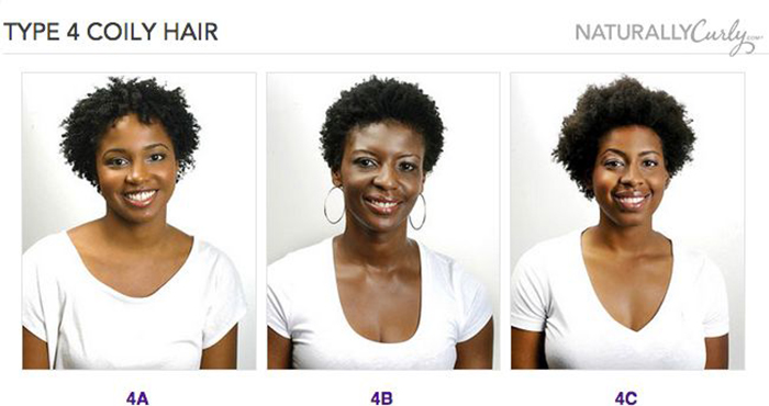Curly Hair Guide: What's YOUR Curl Pattern? | NaturallyCurly com